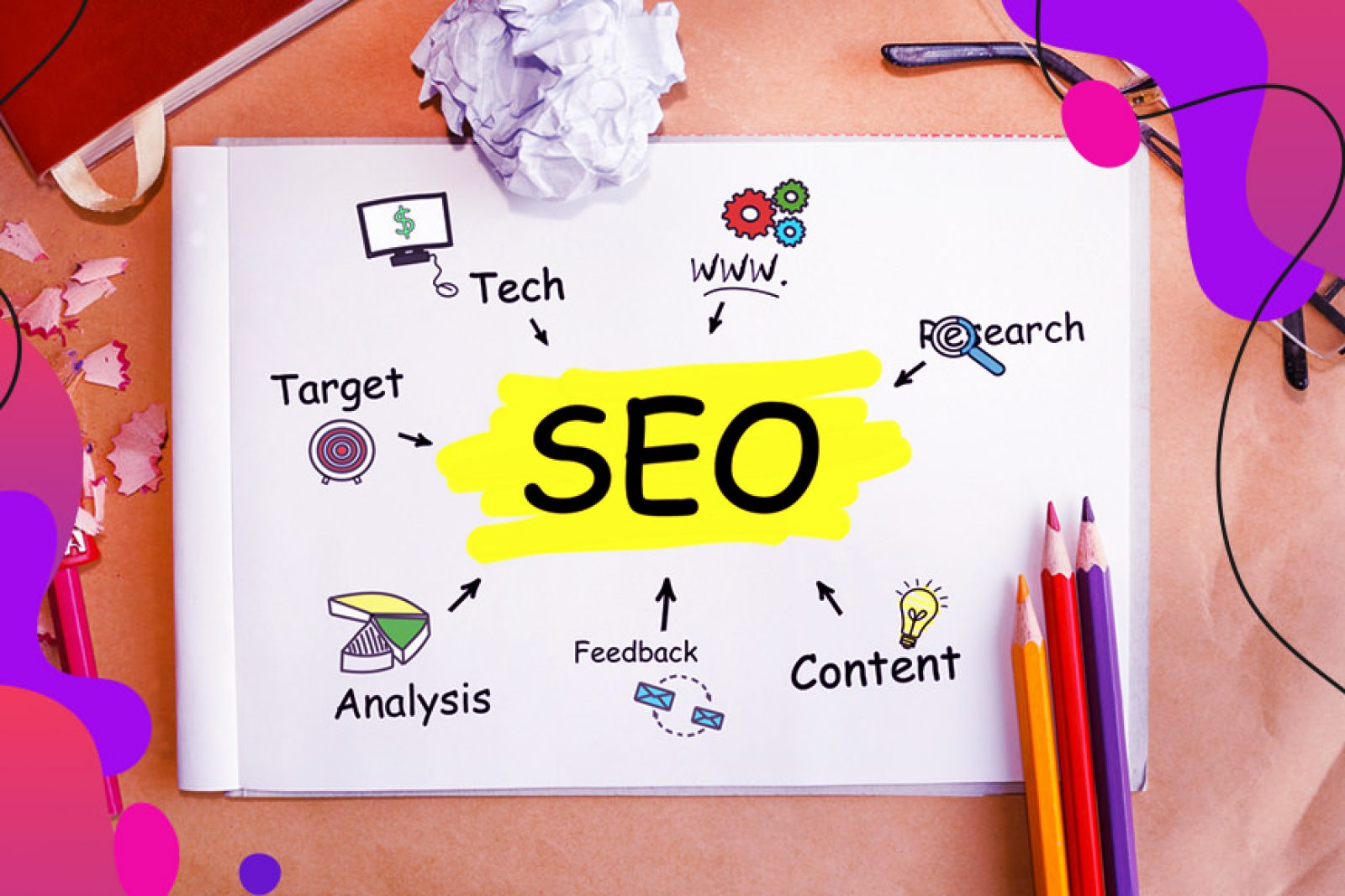 5 Future SEO Trends to Watch Out For